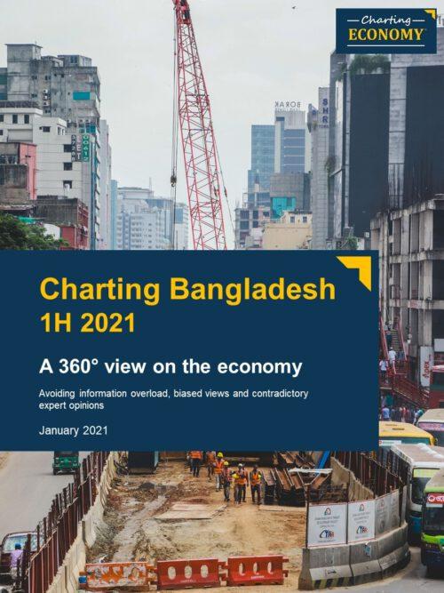 Charting Bangladesh
