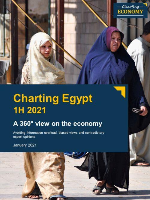 Charting Egypt