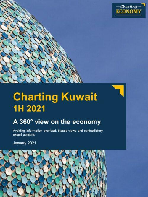 Charting Kuwait