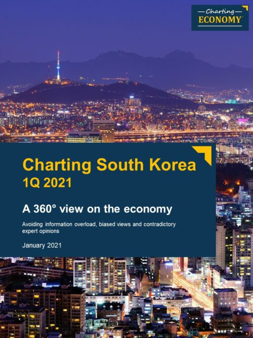 Charting South Korea