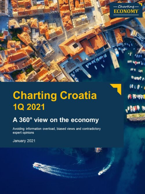 Charting Croatia