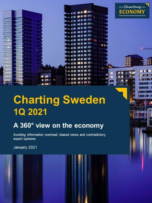Charting Sweden