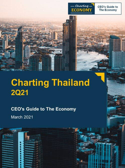 Charting Thailand