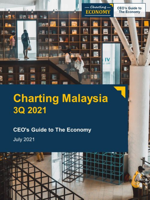 Charting Malaysia