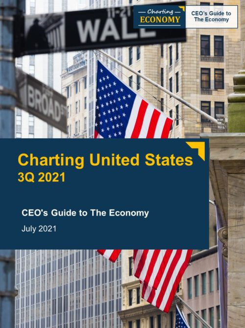 Charting United States