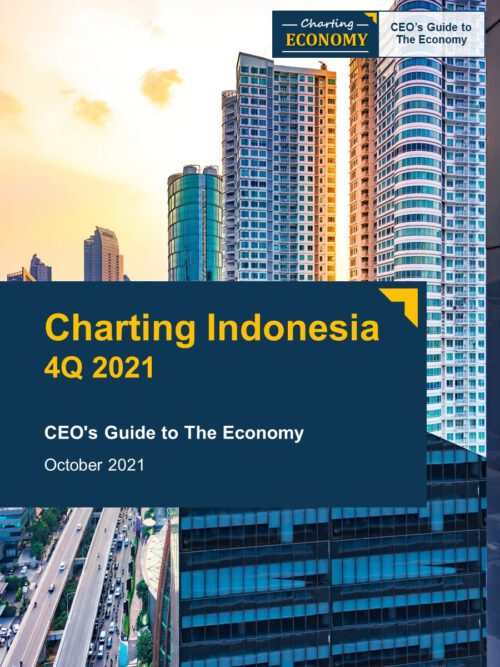 Charting Indonesia