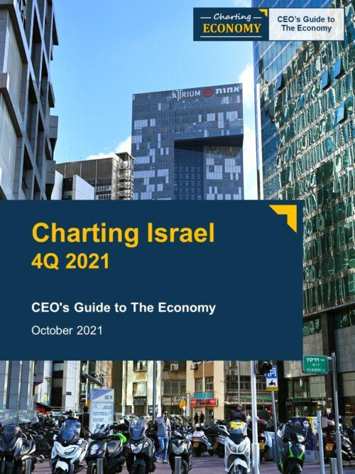 Charting Israel
