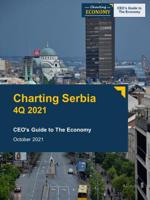 Charting Serbia